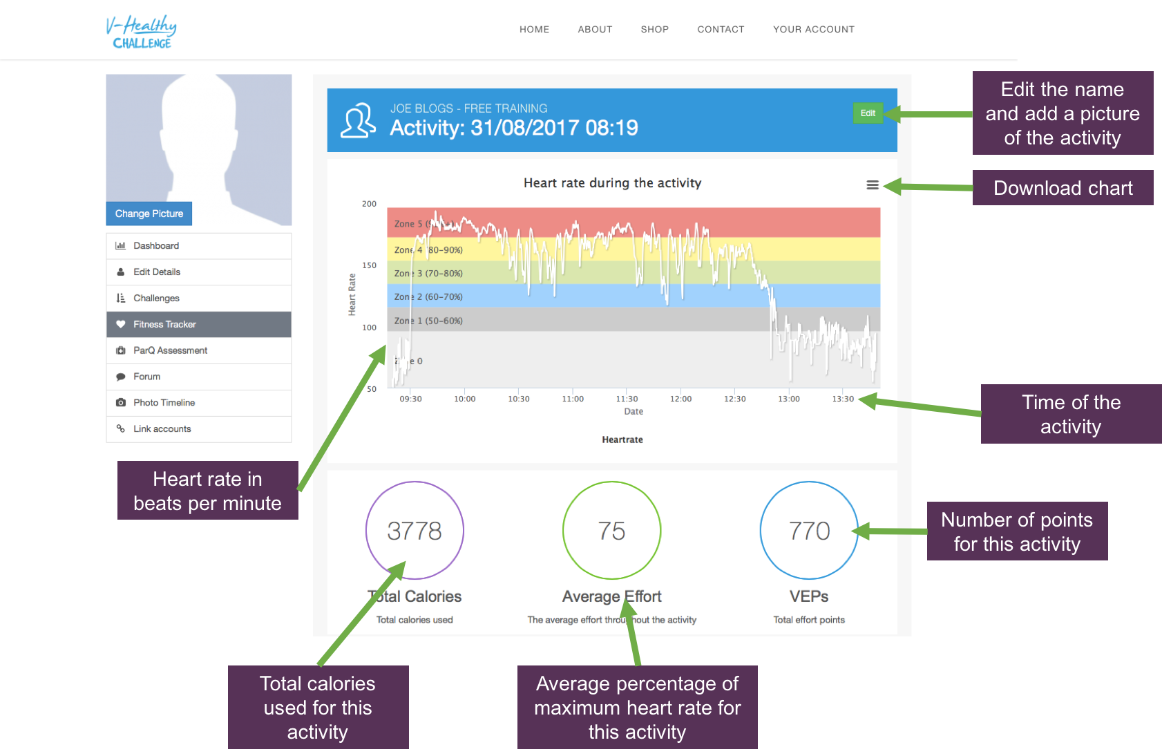 screenshot of v-healthy activity page